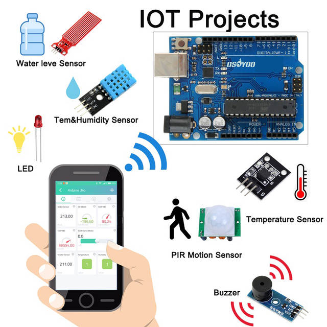 US $33 75 25% OFF|Starter Kit for Arduino Iot projects with Tutorial  Ethertnet shield Internet of things learning kits Android/iOS Remote  Control-in