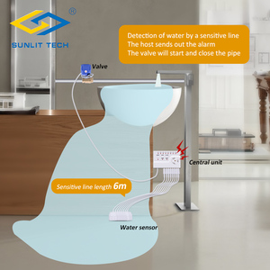 Image 5 - דליפת מים גלאי מערכת מבול מעורר חיישן עם כפול פליז שסתום 3Pin DN15, DN20, DN25 אוטומטי להפסיק צינור מים דליפת נזק