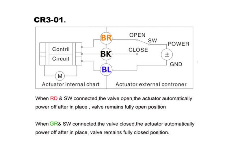 Motorized Ball Valve 1 inch DN25 3 way 220VAC zone valve ball motor ...