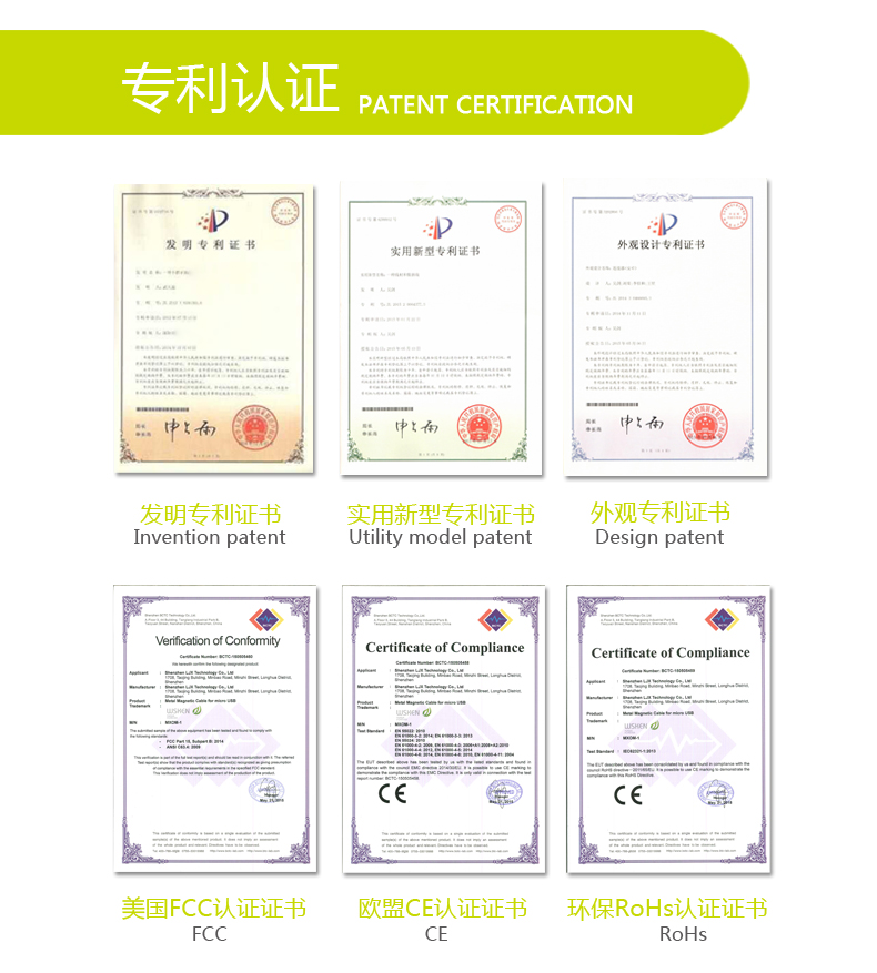 CE RoHS FCC Patent Certificate