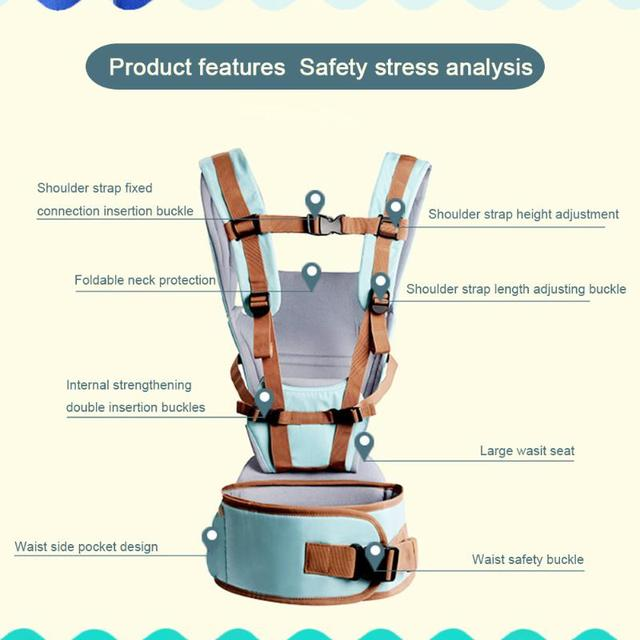 Baby Carrier Baby Kangaroo Bag Breathable Front Facing Baby Carrier 4 in 1 Infant backpack Pouch Wrap baby Sling for newborns