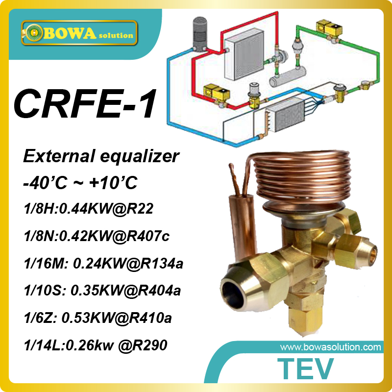 CRFE-1 0.26KW(R290) cooling capacity TX valve is a component in refrigeration and air conditioning systems цена