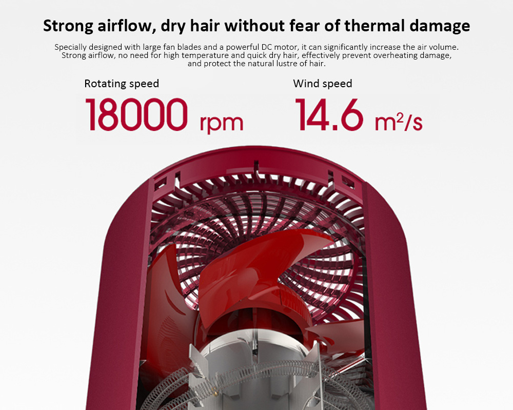 SOOCAS H3S Negative Ion 360-degree Rotatable Quick Dry Hair Dryer from Xiaomi youpin