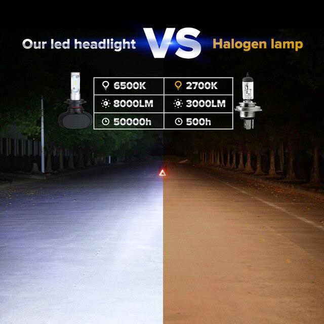 Elglux-phare antibrouillard Super lumineux   2 pièces S1 Auto H3 H8 H11 H4, Led H7, faisceau haut et bas, 50W 8000LM 12V 24V, Kit