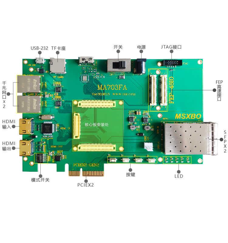 MA703FA-35T] Xilinx FPGA A7 Papan Pengembangan PCIe Optik Komunikasi Ethernet Artix