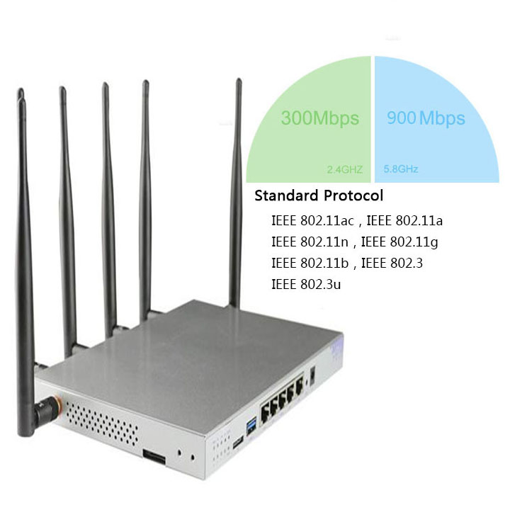 Cioswi WG3526 función completa 1200 Mbps Router Wifi 5g y 4G Router con ranura para tarjeta Sim para viajes al aire libre de doble banda Router WRT abierto