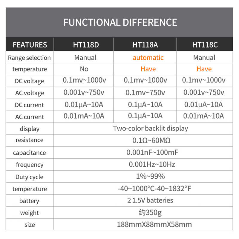 HABOTEST HT118A / C / D Digitale multimeter Auto bereik NCV True RMS AC / DC 6000 counts Tweekleurenscherm Spanningsindicatielamp tester
