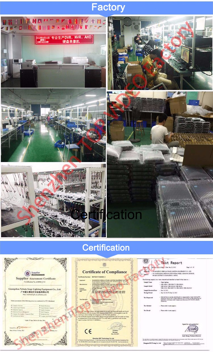 top video security camera factory picture