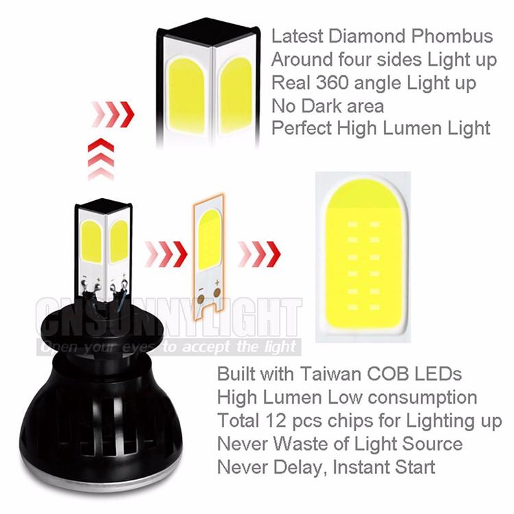 CNSUNNYLIGHT COB LED Headlight Kit H7 H11 H8 9005 HB3 9006 HB4 40W 4000LM Car Head Lamp Fog Light Replacement Bulb Play and Plug (19)