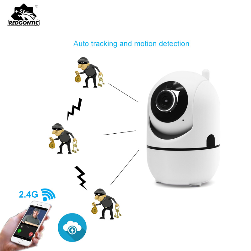 Redgontic Mini Wireless IP Camera HD 1080P Wifi Cloud Storage P2P Cameras Auto PTZ Auto Tracking Security Surveillance IP kameryRedgontic Mini Wireless IP Camera HD 1080P Wifi Cloud Storage P2P Cameras Auto PTZ Auto Tracking Security Surveillance IP kamery