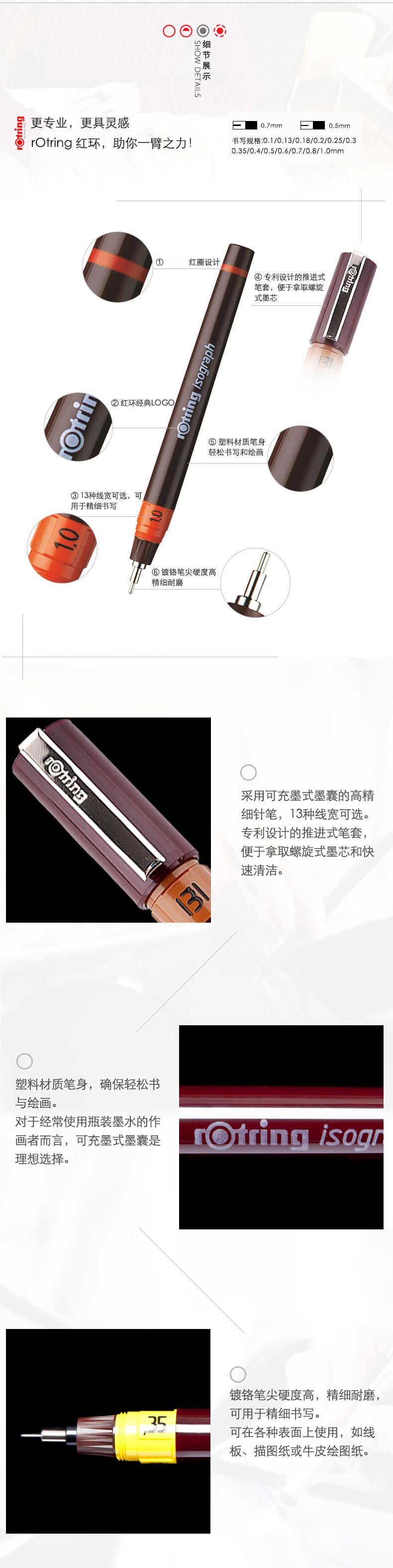 pen rotring