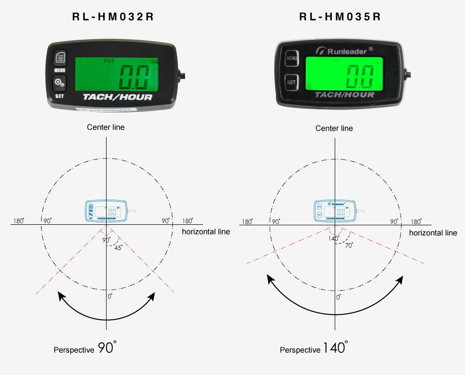 Motor Indutivo Tacômetro Hour Meter Medidor Reajustável