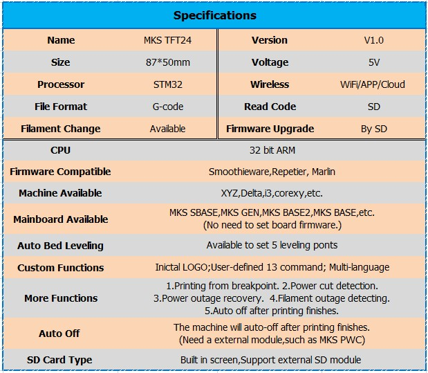3d печать элементы МКС TFT24 сенсорный экран v1 1 RepRap