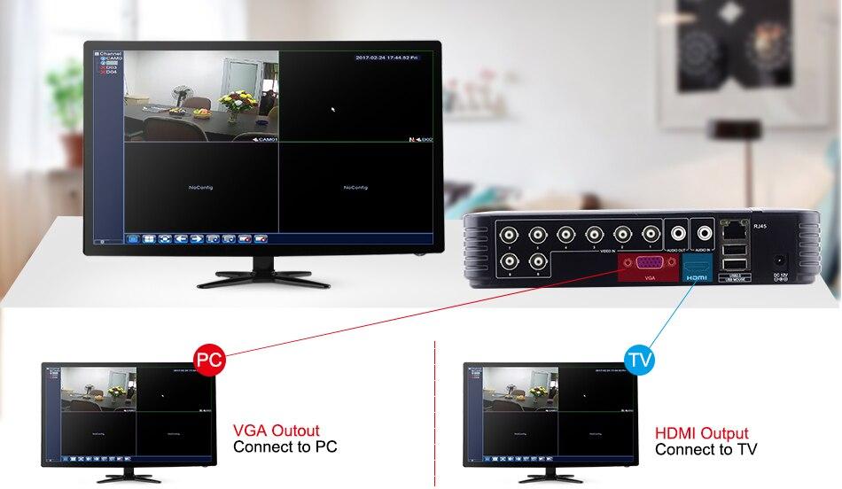Smar CCTV 4CH 720P 1080P AHD Camera Kit P2P HDMI DVR Video Surveillance System Waterproof Outdoor Security Camera Kit (6)