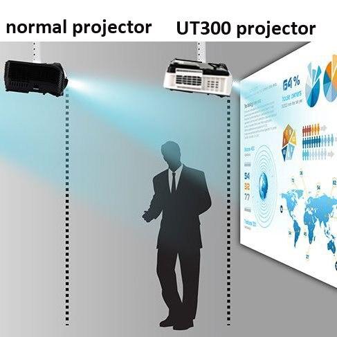 NIERBO Короткофокусный проектор 3D дневной проекторы открытый яркий 4000 ANSI люмен школы Бизнес проектор 260 Вт лампы HDMI