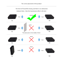 measy w2h wireless hdmi transmitter and receiver TV Stick Dongle EasyCast HDMI WiFi Display Receiver DLNA Airplay Miracast Airmi