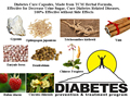 Diabetes Cure Formula, Made from TCM Herbal Formula, Effective for Decrease Urine Sugar, Cure Diabetes Related Diseases