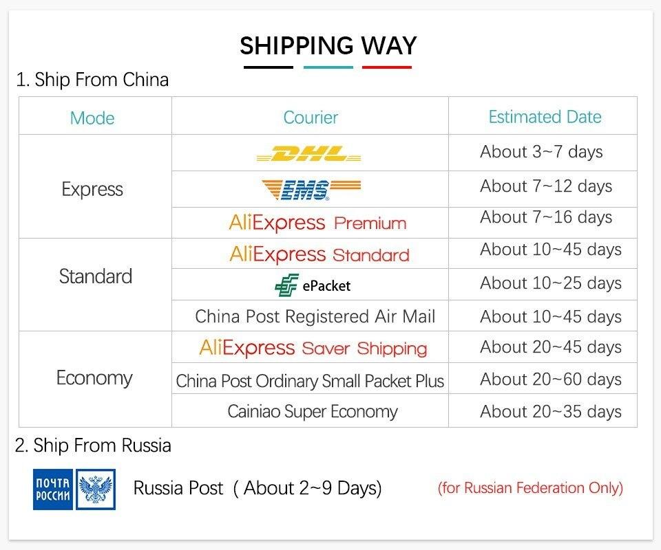 ship way