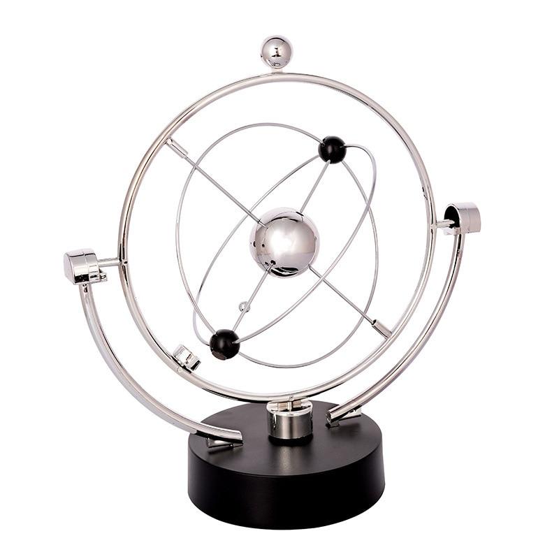 Kinetic Orbital Electromagnetic Pendulum Perpetual