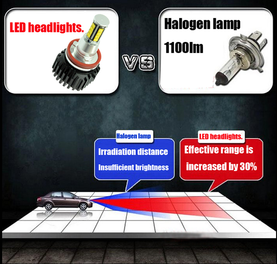 TRICOLOUR 1set 9005 HB3 40w power LED Headlight Bulb High Beam for     TRICOLOUR 1set 9005 HB3 40w power LED Headlight Bulb High Beam for  CHEVROLET Silverado 1500 2500 3500  2 2  in Car Headlight Bulbs LED  from  Automobiles
