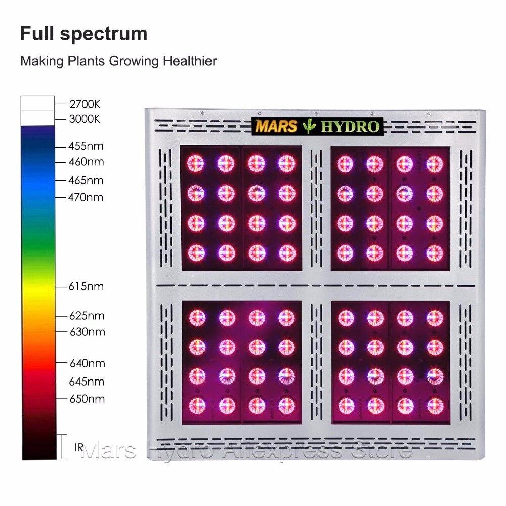 US $731 75 40% OFF|Mars Pro II 1600W LED Grow Light full spectrum Veg  Flower Hydro+120x120x200cm Indoor Grow Tent Kit for indoor plants growing  -in
