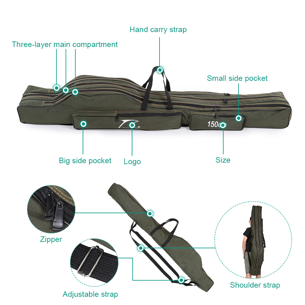 Tackle bag picture more detailed picture about fddl 120 for Backpack fishing rod