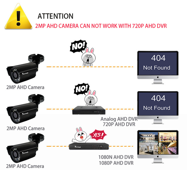 AHD Camera 1080P Sony IMX323 2MP Video Surveillance Camera 30M IR Night Vision CCTV Camera Outdoor Waterproof Security Camera