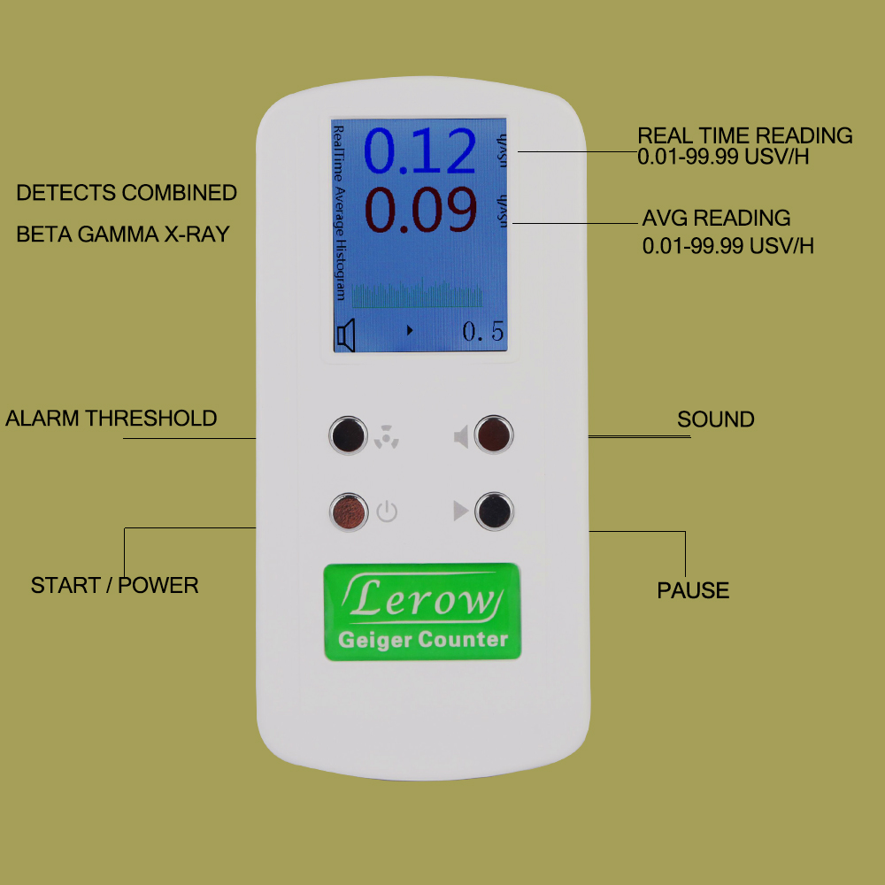 professional geiger counter Nuclear Radiation Detection Monitor Detects Beta Gamma X-Ray detecting measuring ionizing radiationprofessional geiger counter Nuclear Radiation Detection Monitor Detects Beta Gamma X-Ray detecting measuring ionizing radiation