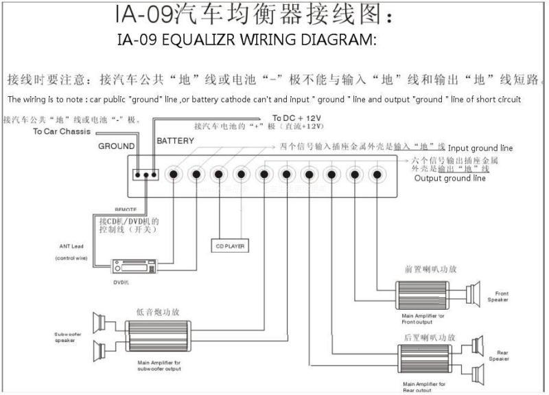 eq wiring diagram wiring diagram Residential Electrical Wiring Diagrams eq car wiring diagram wiring diagramcar equalizer wiring 7 wlj savic family de \\\\u2022a 7 band equalizer to car stereo diagram 11 14 malawi24 de u2022 rh 11