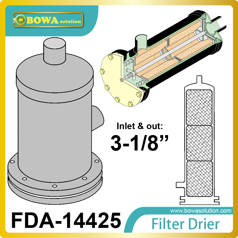 FDA-14425 REPLACEABLE CORE filter driers  installed in suction line of refrigeration equipments for filtering and drying fda 487 replaceable core filter driers are designed to be used in both the liquid and suction lines of refrigeration systems