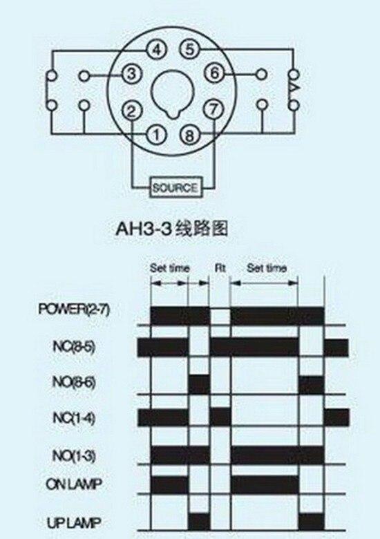 Aliexpress.com : Buy 24 VDC AH3 3 Power on delay Timer 0 1 second ...