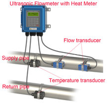 New generation Digital Wall Mounted Clamp On Ultrasonic Water Flow Meter Flowmeter with Heat TUF-2000B DN50-DN700mm