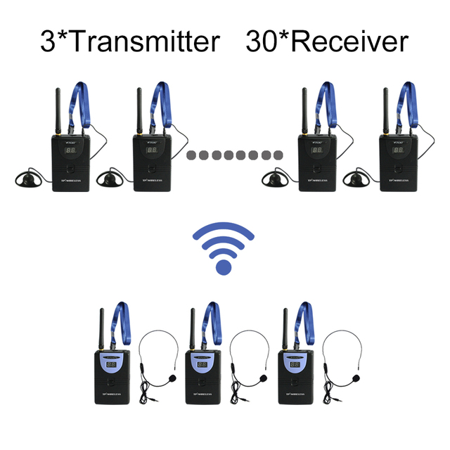 2.4GHz Wireless Tour Guide System Wireless Microphone 3 transmitters 30 receiversTransmitter+Receiver+MIC+Earphone