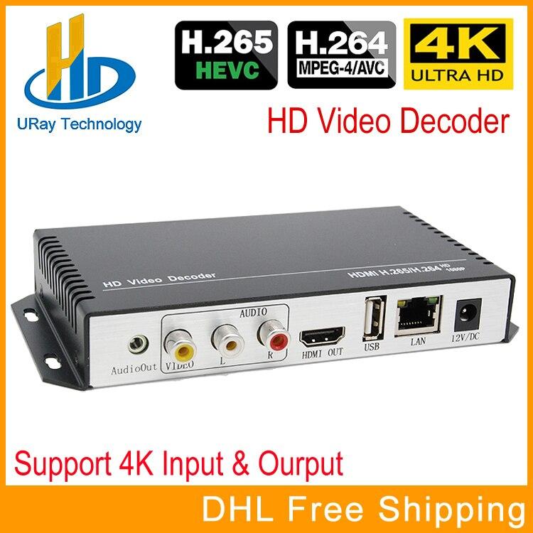 H.265 H.264 Ultra HD 4 k Vidéo Audio Décodeur IP Streaming Décodeur IP À HDMI + CVBS AV Soutien 4 k Sortie Pour Décodage Codeur