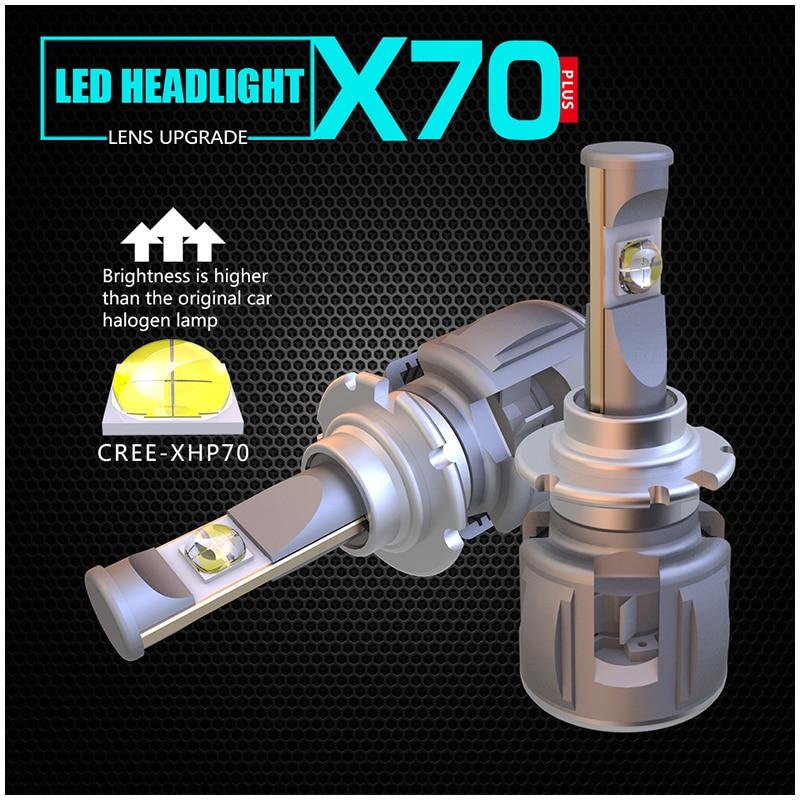 D4C X70 fari Dell'automobile LED lampadina H16 5202 9004 9007 9012 H13 H4 H7 Auto luce turbofan 6000 k nebbia luce 120 w 12 v 24 v HA CONDOTTO il faro
