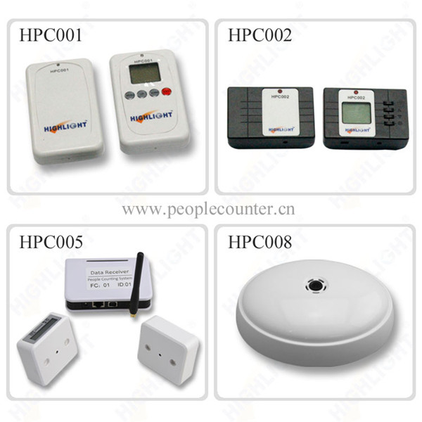 camera people counter.jpg  sc 1 st  AliExpress.com & retail stores visitor counter/ human traffic monitoring system-in ...