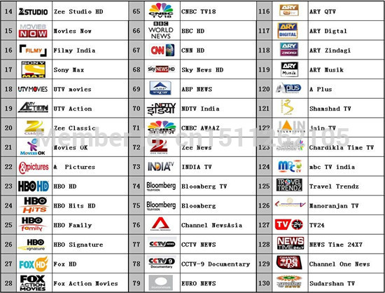 India live indian tv channel full hd media box india iptv