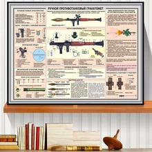 Russian Weapon Description Canves Art Print Painting Poster Wall Pictures For Room Decoration Home Decor Picture No Frame