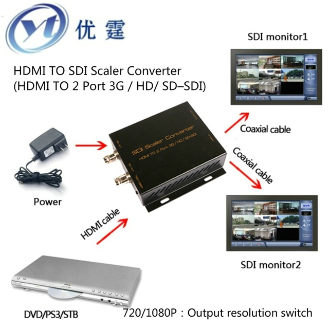 YOUTING HDMI ДЛЯ SDI Конвертер 2 Порт 3 Г HD SD SDI 1080 P до 720 P