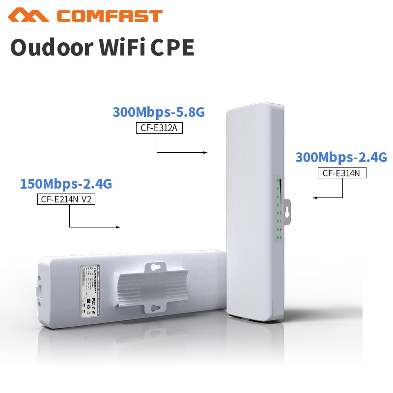 2pcs Comfast 300Mbps 2.4&5.8G wireless outdoor wifi Long range cpe 2*14dbi Antenna wi fi repeater router Access point bridge AP