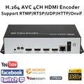 ESZYM H.264 HDMI видео кодировщик потокового кодирования HDMI передатчик живой широковещательный кодер H264 iptv кодировщик