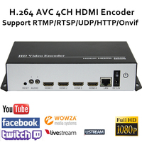 ESZYM H.264 HDMI Video Encoder streaming encocder HDMI Transmitter live Broadcast encoder H264 iptv encoder