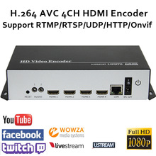 Encoder streaming video H.264 HDMI Encoder Trasmettitore live Trasmettitore codificatore iptv H264