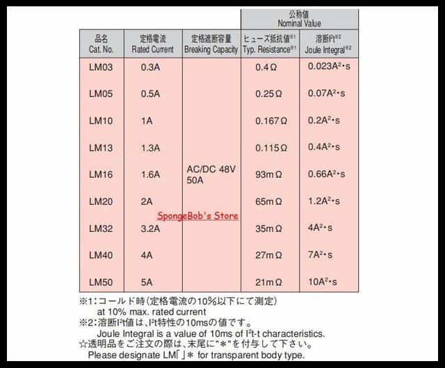 5-15 pcs/Lot DAITO Fuse FANUC LM03,LM05,LM10,LM13,LM16,LM20,LM32,LM40,LM50 or 0.3A,0.5A,1A,1.3A,1.6A,2A,3.2A,4A,5A