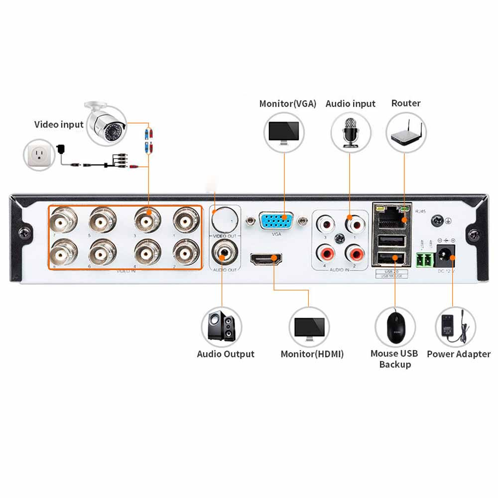 LOFAM 2MP 1080P DVR NVR CCTV System 8CH Security Camera System 4CH AHD 2.0MP HD Home Outdoor Video Surveillance Kit Camera Set-in Surveillance System from Security & Protection    2
