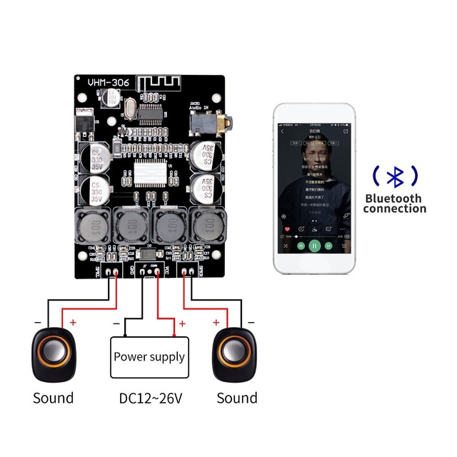 Bluetooth 4.2 TPA3118 2x30W 8-26V DC Stereo audio Bluetooth Digital power Amplifier Board For amplifiers