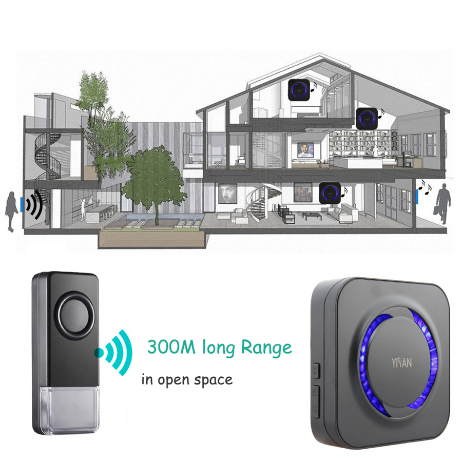 YIFAN Wireless Doorbell Waterproof EU US Plug 300M Remote long range smart Door bell chime 110V-220V 1 2 Button 1 2 3 Receiver