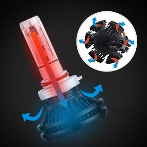 H7 LED Headlight Bulb NF X3 Series PX26D Led Headlight Conversion Kit with 2 Pcs of H7 Led Bulbs 50W 5500lm LED Chips Single in Car Headlight Bulbs LED from Automobiles Motorcycles