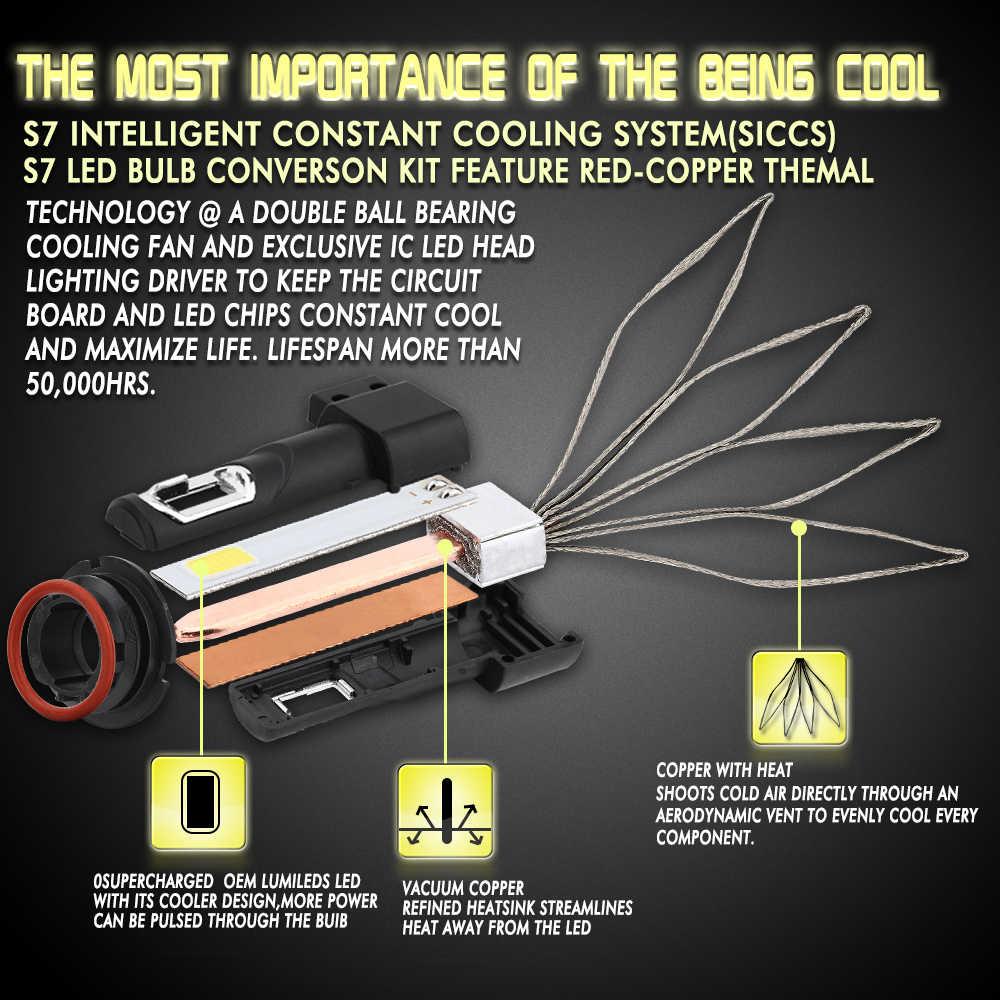 S7 автомобильные лампы для передних фар Светодиодный H1 H3 H27 H7 H11 HB3 HB5 880 9005/HB3 9006/HB4 H4 HB1 12В 55 Вт 6000K 12000LM/пара Автомобильная лампочка свет