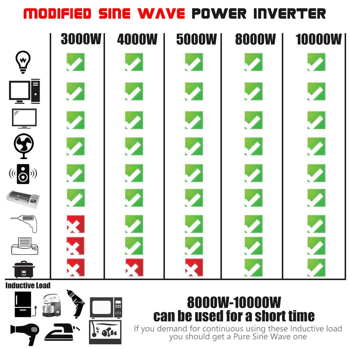 12V 220V 4000W Car Power Inverter Solar Inversor LCD Display 22